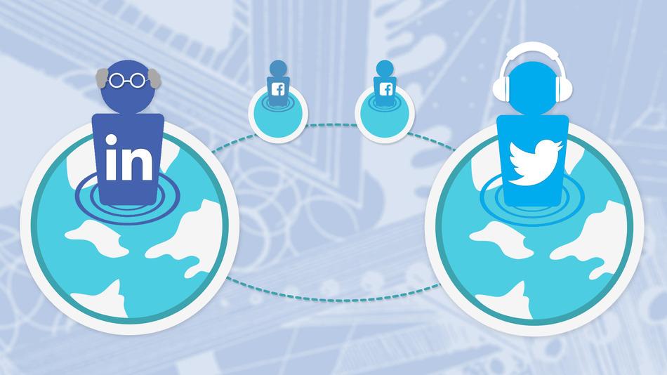 ما الفارق بين الفيس بوك وتويتر في التسويق الالكتروني ؟ دراسة